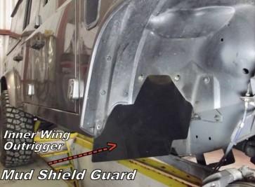 Defender Mud Shield Set