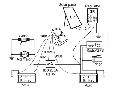 Britpart Winch Wiring Diagram